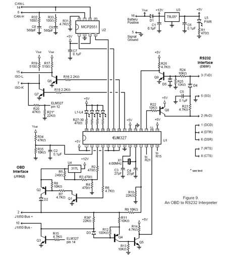 ELM327 Interface diagram